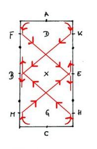 Es gibt vier Wege, durch die halbe Bahn zu wechseln