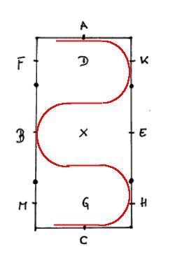 Die Schlangenlinie mit 4 Bögen im 40er Viereck