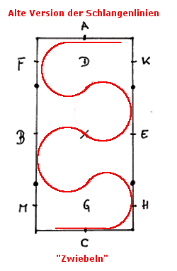 So ritt man die Schlangenlinien früher