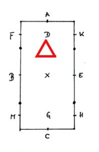 Das Stangen-Dreieck als Schemazeichnung