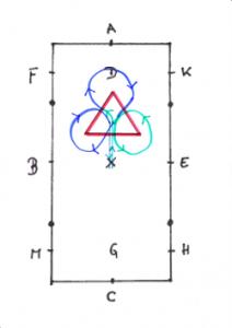 Das Kleeblatt übers Stange-Dreieck