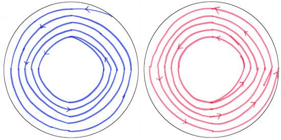 Zirkel vergroessern und verkleinern