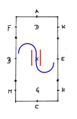 Richtig umstellen mit Hilfe der Stangengasse - (Foto: Grafik fgo)