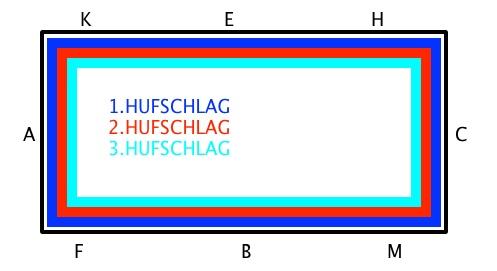 Der 1., 2. und 3. Hufschlag - (Foto: FGoldmann)