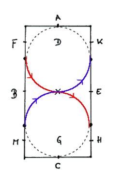 Aus dem Zirkel wechseln funktioniert in beide Richtungen